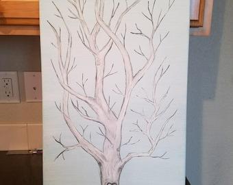 Custom Fingerprint Tree