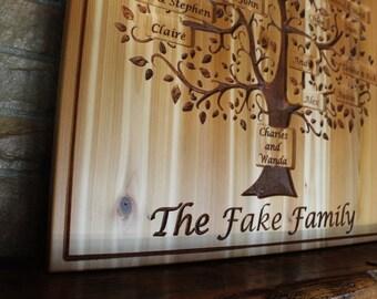 custom family tree, Mothers Day gift, Family Tree Sign, family name signs, wedding family tree, family plaque, wall family tree, family tree