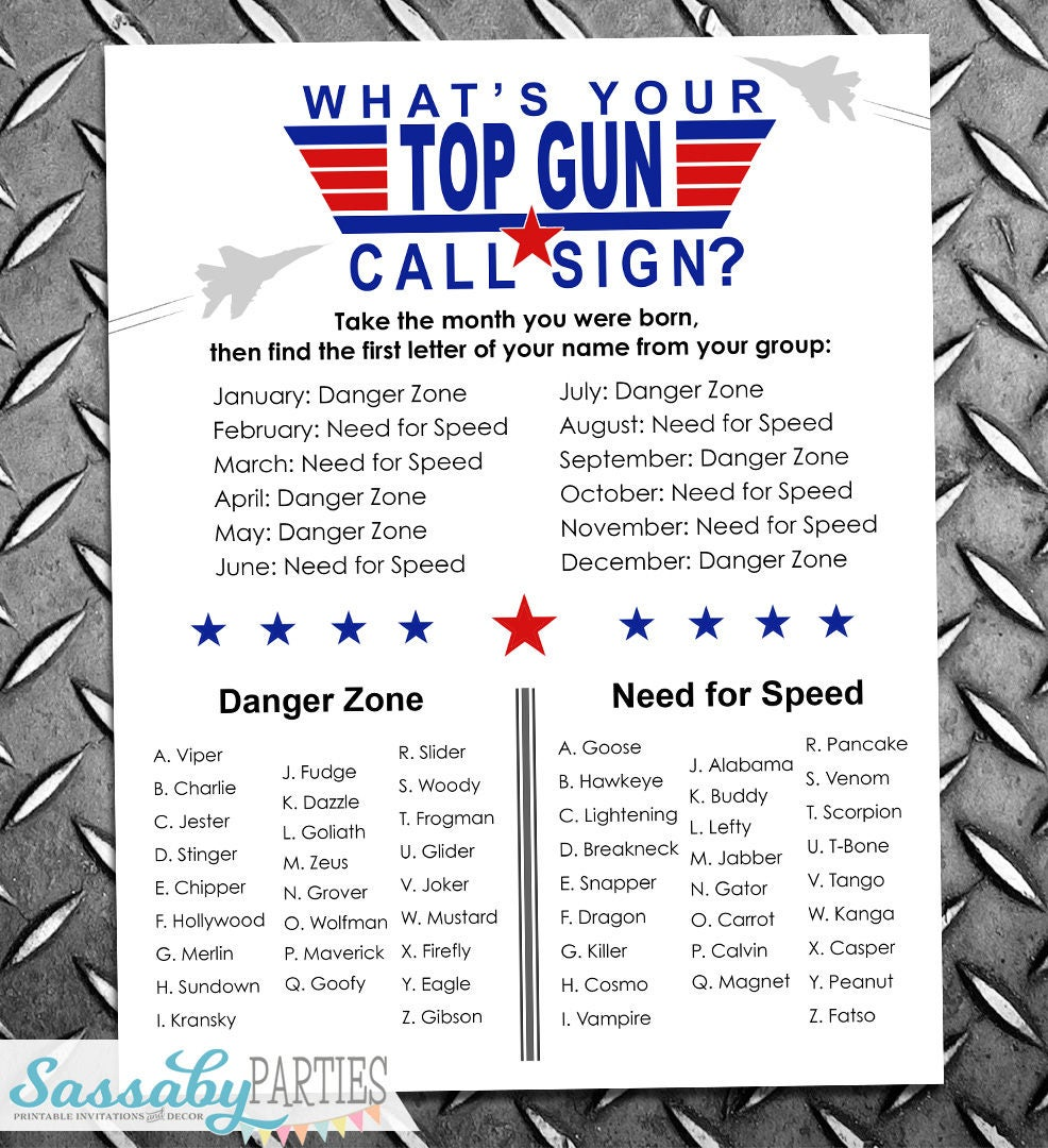 Top Gun Pilot Call Sign Poster INSTANT DOWNLOAD Party Sign
