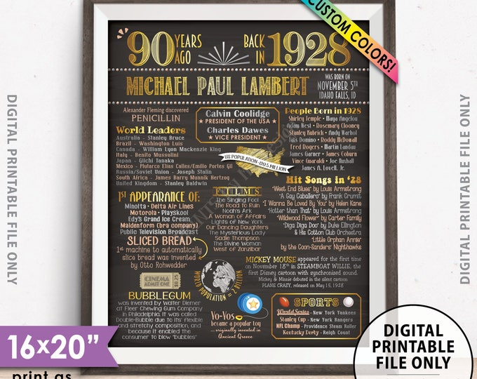 "90th Birthday Poster, 1928 Birthday Gift Flashback 90 Years Ago Back in 1928, Custom Chalkboard Style PRINTABLE 8x10/16x20"" 1928 Bday Poster"