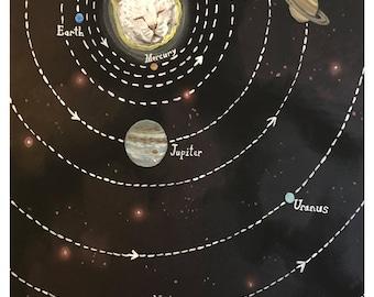 Planetary Chart- PRINT