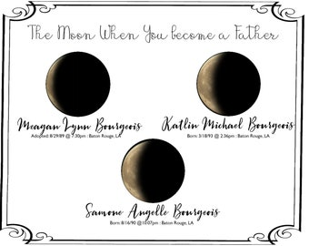 Moonphase  Sign
