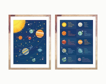 Solar System - Printable Download / Planets / Outer Space Art Prints Set Boys Room, Girls Room  16x20""