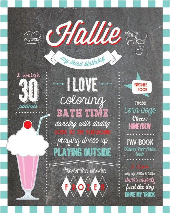 Soda Shop Retro 50s Diner Milestone Birthday Chalkboard Sign