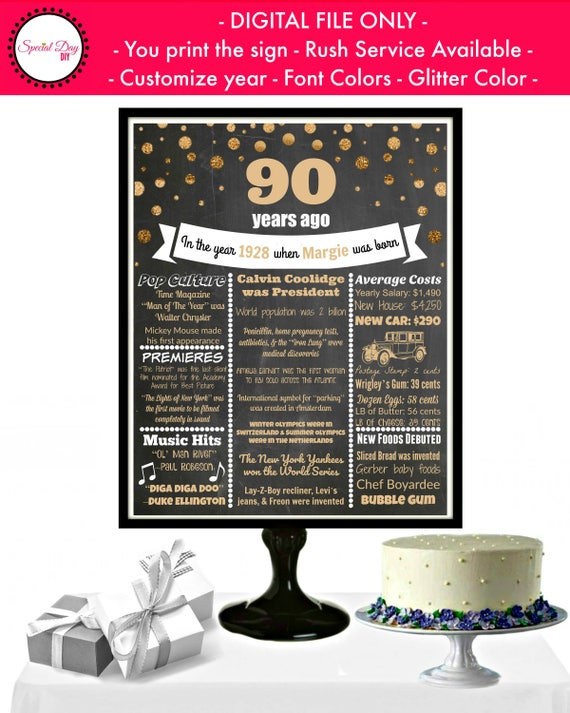 90th Birthday Decorations 90th Birthday Chalkboard Sign 90