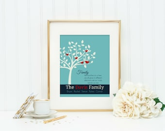 Mothers Day Gift for Grandma, Family Tree Print, Family Tree Art, Mothers Day Gift, Parents Anniversary