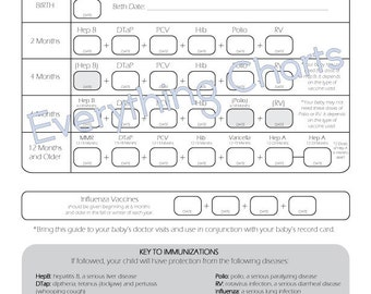 Baby Immunization Chart - PDF File/Printable