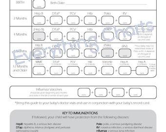 Baby Immunization Chart   PDF File/Printable