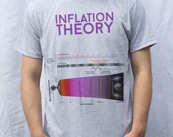 Inflation Theory T shirt