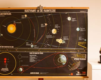Vintage  Pull Down Chart The planetary system  School Chart