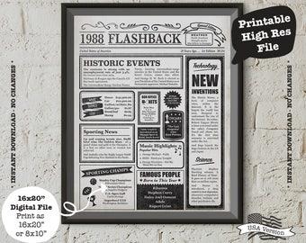 Printable Birthday Facts ~ 60th birthday poster 1958 birthday poster 60 birthday gift