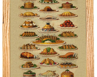 Vintage Food Poster - vintage Farmhouse ~ Kitchen art ~ Food chart ~ vintage kitchen art ~ cooking poster ~ Game poster - Meat menu art
