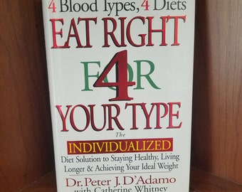 Eat Right For Your Type, Blood Type Diet
