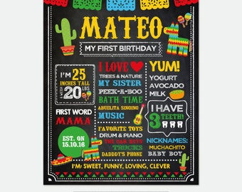 Fiesta Chalkboard Sign with Photo, Fiesta Birthday Party, Any Age, Mexican Party, Cinco de Mayo, Personalized Digital Board