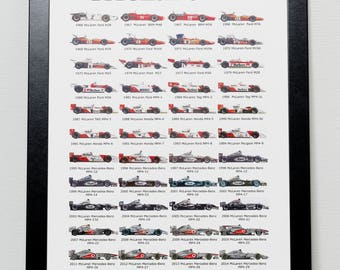 The Evolution of McLaren Poster