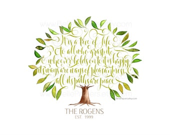 Tree of Life Gift | Wedding Gift | Fifth Anniversary Wood | Family Tree | Proverbs 3:17 | Tree of Life to All Who Grasp It | Ketubah Gift