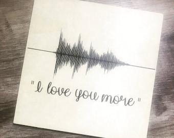 Voice sound waves sign