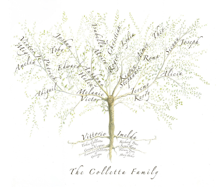 Custom Family Tree Family Tree Print Anniversary Gift Gift For