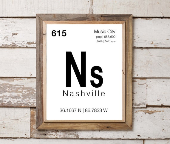 City or state periodic table print home city state urtaz Gallery
