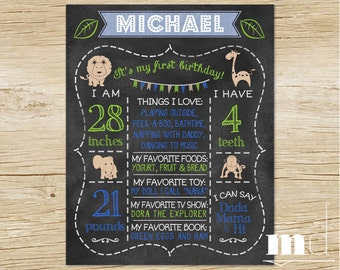 Zoo Animals Chalkboard First Birthday Poster, One Year Birthday Board, Custom Chalkboard 1st Birthday Sign, One Year, PRINTABLE, DIGITAL
