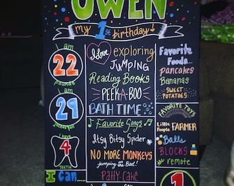 Boy 1st Birthday Board