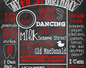 Ladybug First Birthday Chalkboard First Birthday Poster
