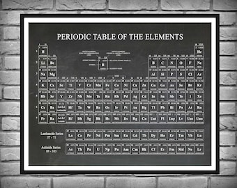 Periodic Table of Elements - Chemistry Poster - Science Lab Decor - Laboratory - Science Lab Poster - Chemistry Graduation Gift