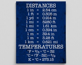 Metric Conversion Cheat Sheet Science Conversions Distance and Temperature Fahrenheit Celsius Geekery Teacher Gifts for Teachers Science Art