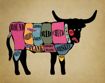 Beef Cut Poster - Steer Cuts - Meat Cuts Chart - Beef Diagram Print Wall Art Home Decor Kitchen Decor #vi406