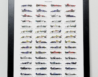 The Evolution of Williams F1 Poster