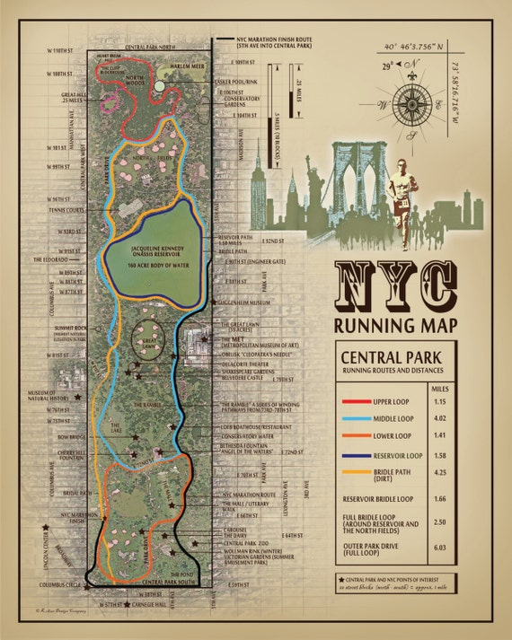 NYC Central Park running route map vintage inspired print