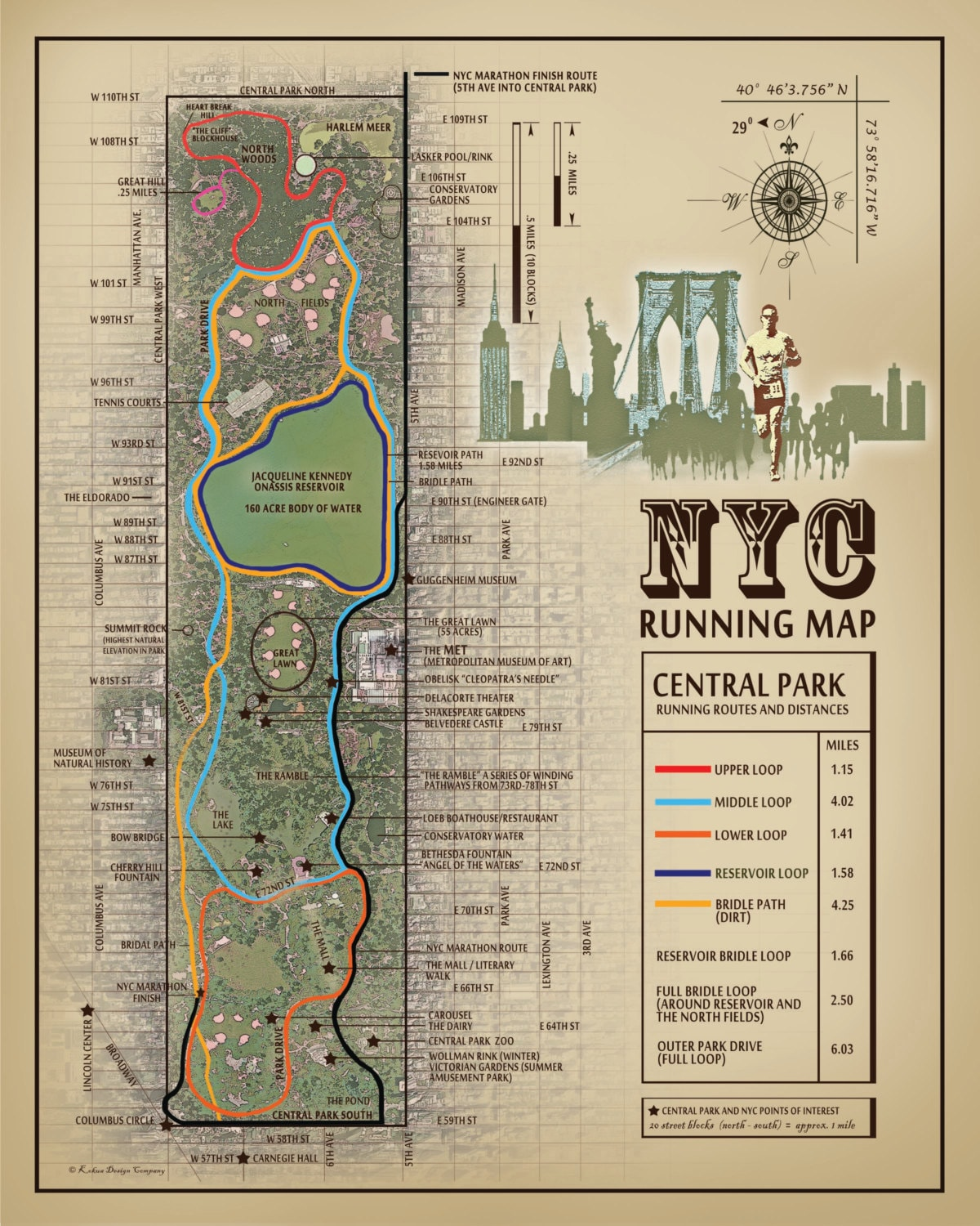 nyc central park x running route map vintage - 🔎zoom