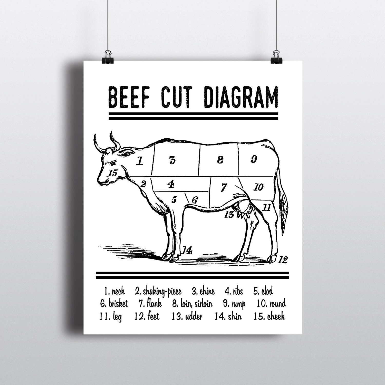 Beef cut diagram print instant download butcher chart cow zoom pooptronica Choice Image