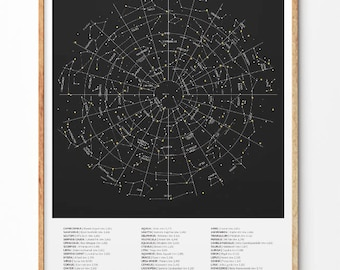 Constellations wall art, Space art print, Ursa major, Ursa minor, Constellation prints, Astronomy print, Home decor, Wall art, Constellation
