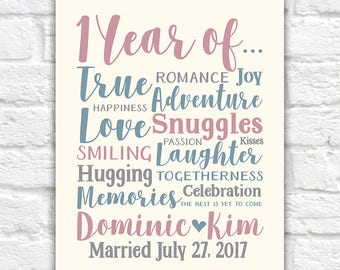 1st Anniversary Gift, 1 Year Married or Dating, Paper Anniversary Gift, Love, Adventure, Home Decor Art Piece, First Anniversary   WF337