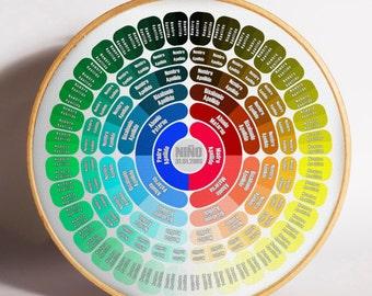 Árbol genealógico circular - Circular genealogical tree, family tree