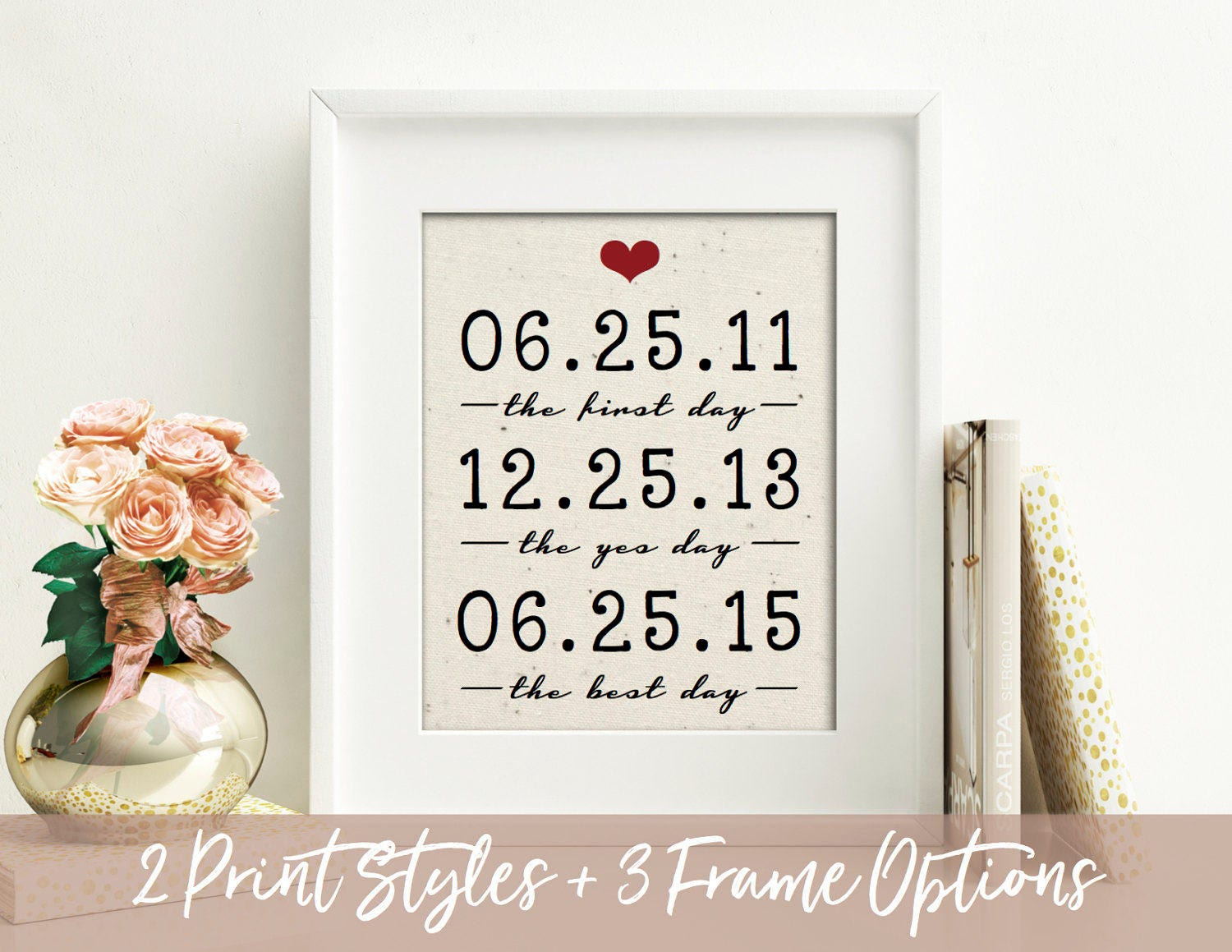 Wedding Date Picture Gift: 2 Year Anniversary Gift Wedding Gift Important Dates 2nd