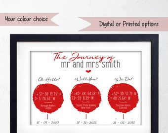 Couples Coordinates Print, 1st Anniversary Gift, Wedding Gift, Gift for wife, husband, brother, sister, Printable or Printed, Personalised