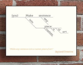 "Custom 5""x7"" Framed Print - Customize a sentence diagram, any quote you want, in any color!"