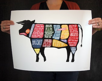 """Cow Butcher Diagram EXTRA LARGE  """"Use Every Part of the Cow"""" cuts of beef poster"""