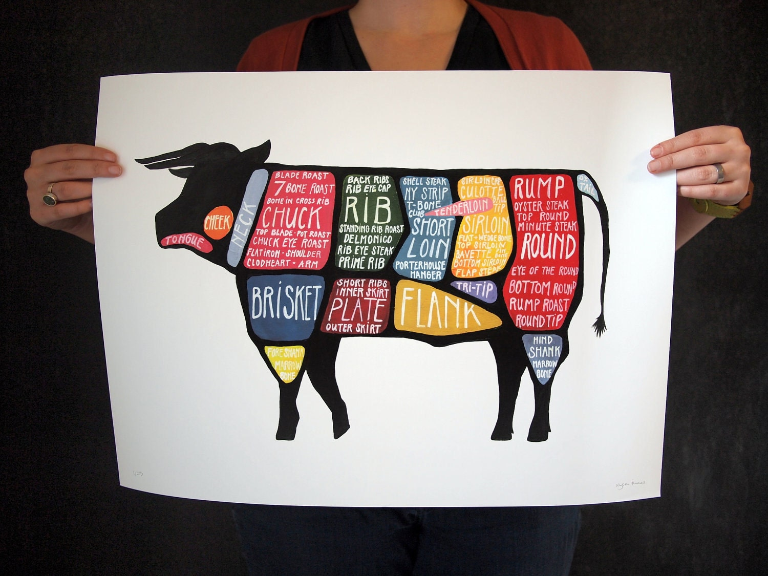 Cow Butcher Diagram Extra Large Use Every Part Of The