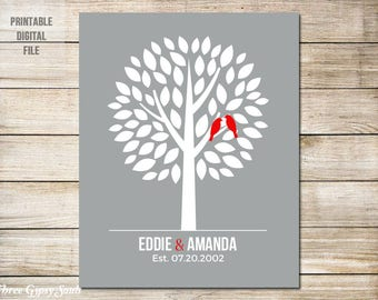 First Anniversary Gift For Her 1st Anniversary Gift For Him Custom Wedding Gift Family Tree Wall Art Family Established Sign