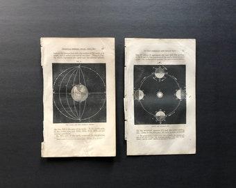 c. 1859 - ANTIQUE ASTRONOMY PRINTS - earth & sun prints - astronomy lithographs - set of 2 celestial prints
