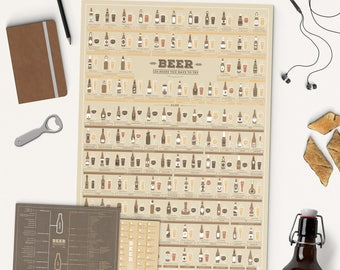 Beer poster - 120 Beers You Have To Try - A2 Beer print with extras: Beer Styles Guide & Your Personal Beer Tracker A2 wine