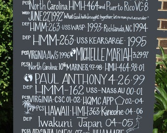 Chalkboard Sign Military and Family Journey Sign Places you've lived Chalkboard Subway Sign