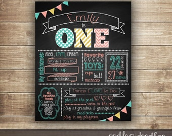 Birthday Chalkboard Poster, First Birthday Milestones, Pink, Turquoise, Gold Glitter, 1st Birthday, Photo Prop, Printable or Printed