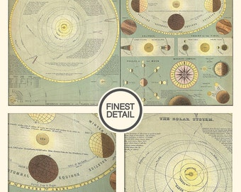 Solar system poster, Vintage chart of the Solar System and the Theory of the Seasons - fine art print - 086