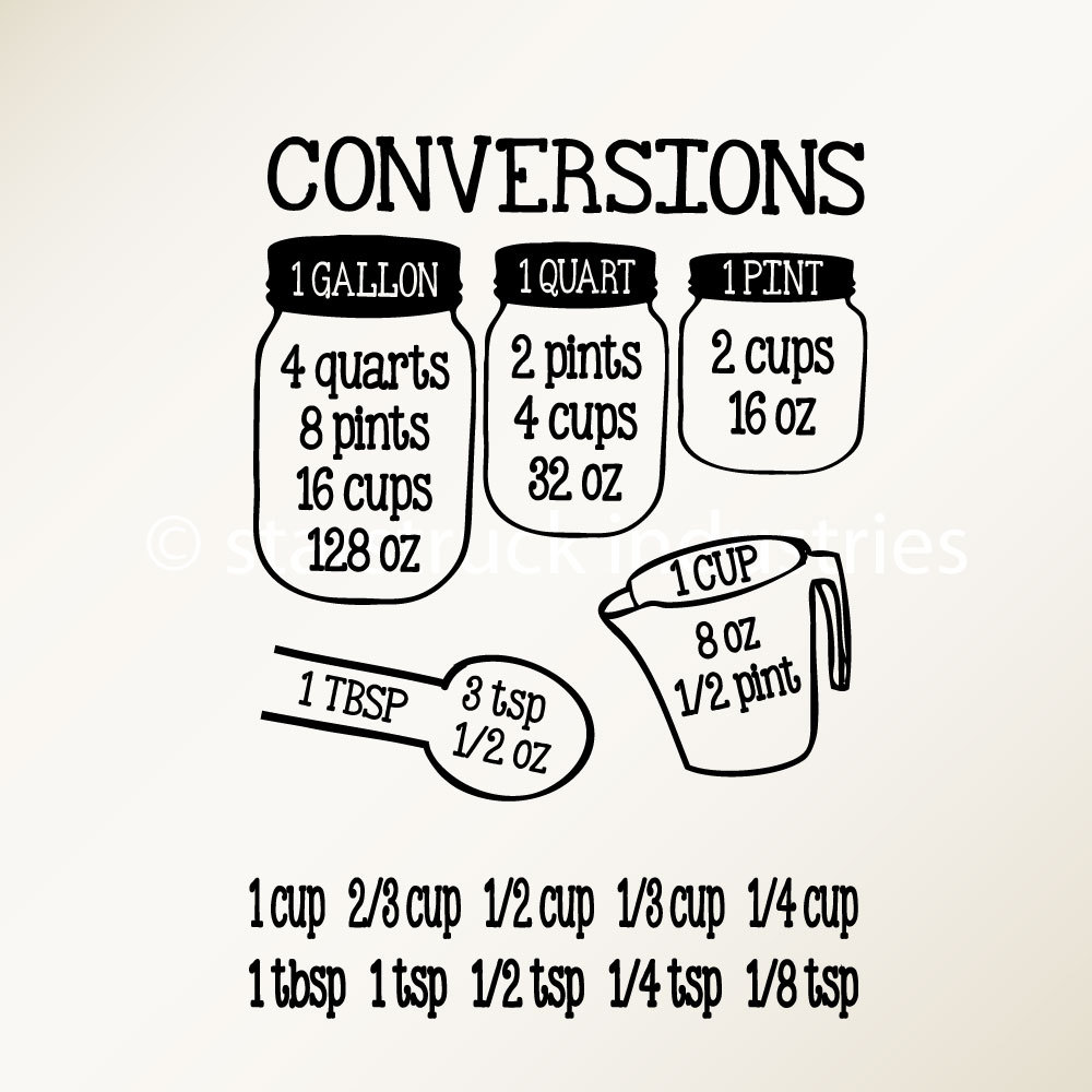 Kitchen Measurement Decals Baking Conversion Decals