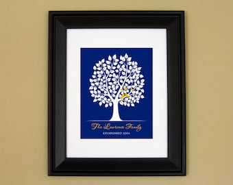 Personalized Family Established Sign - Custom Anniversary Gift for Wife/Her - Bird Family in Tree - 8x10 or 11x14