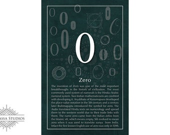 Math Poster, Zero, Equality, Printable Poster, Maths, Education